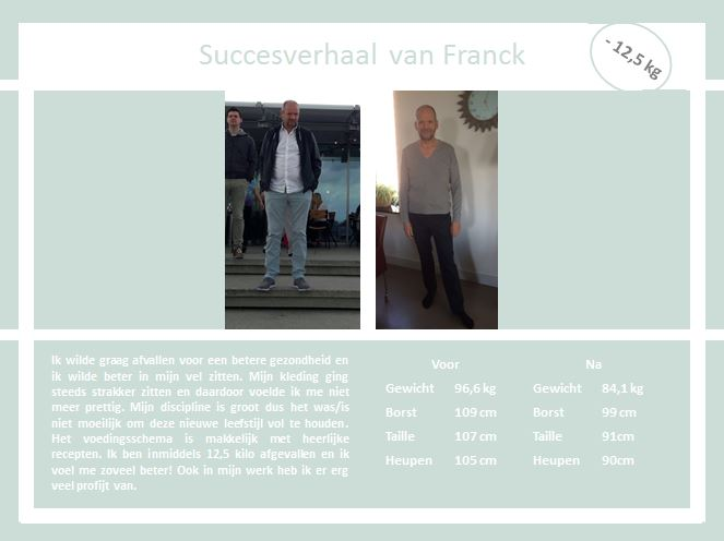 Succesverhaal Franck The Body Practice
